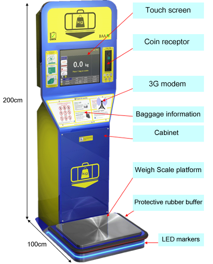 annotated diagram of baggage check unit